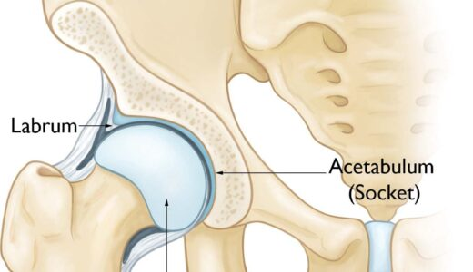 股関節を動かすと音が鳴る